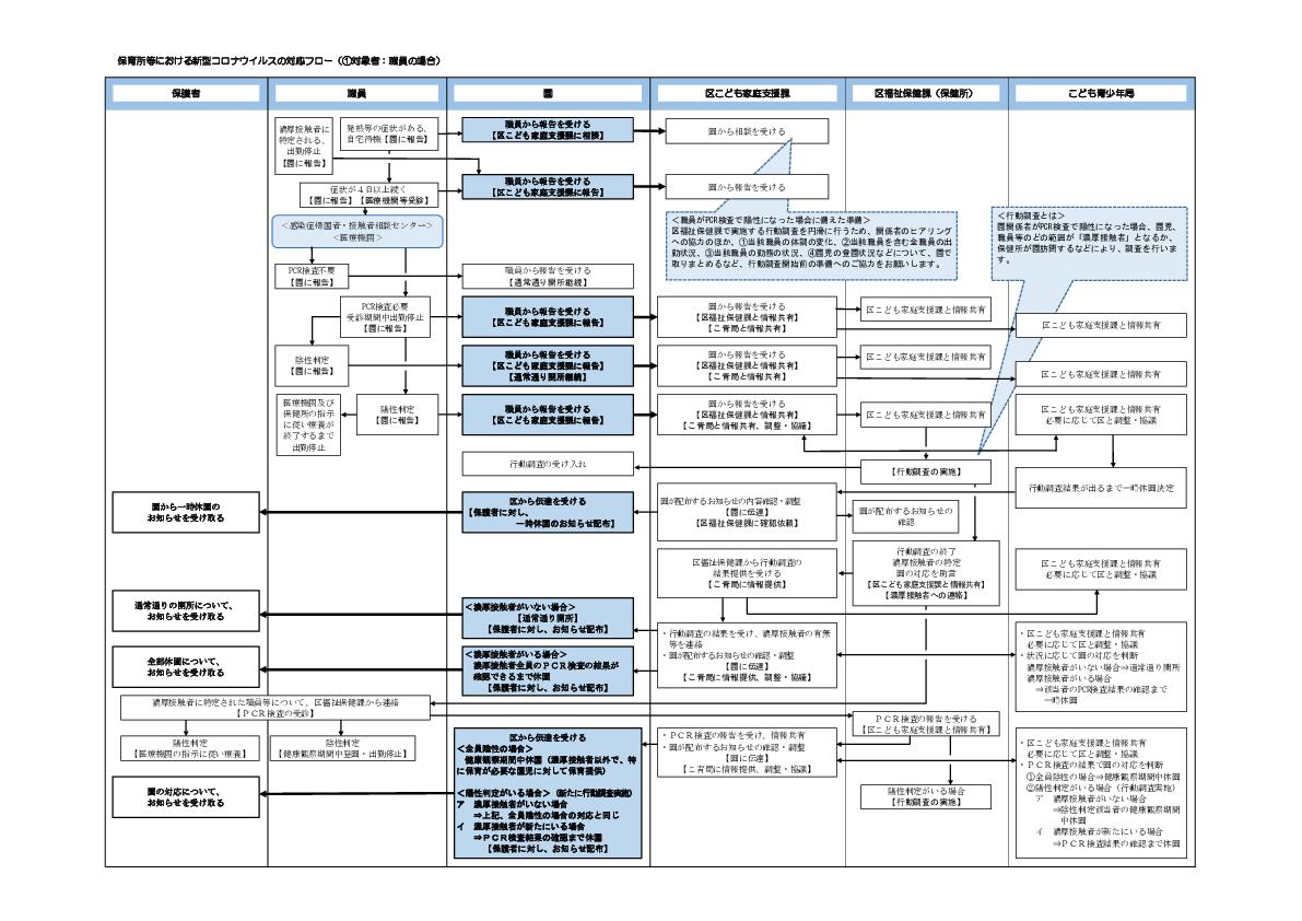 対応フロー.pdf